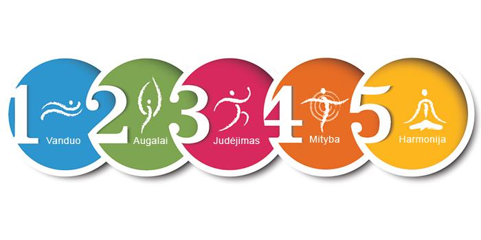 Penki Sebastiano Kneipo sveiko ir energingo gyvenimo principai